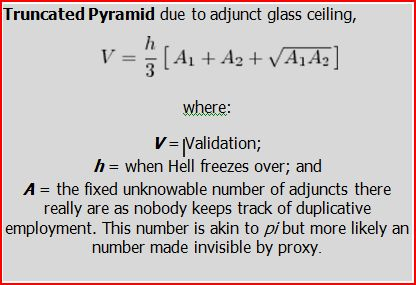 http://adjunkedprofessor.files.wordpress.com/2014/04/maslows-adjunct-needs-equation.jpg