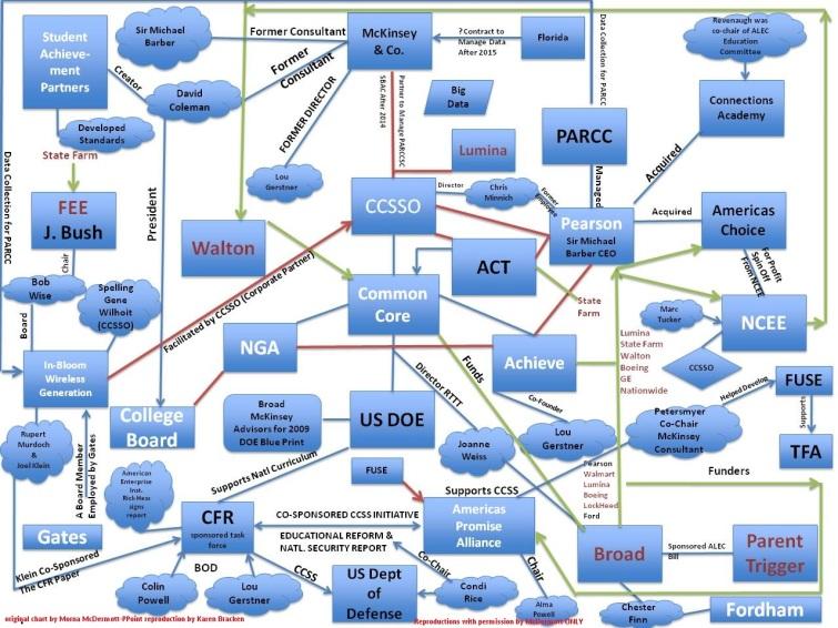 http://educationalchemy.files.wordpress.com/2013/09/jpeglabyrinth-slide-21.jpg